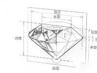 钻石剖析图