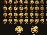 金银币收藏需选择好方向